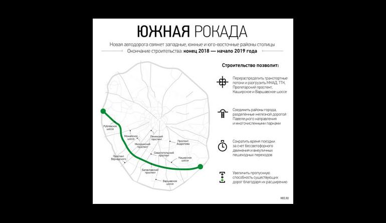 Новую эстакаду в скором времени начнут строить на юге Москвы